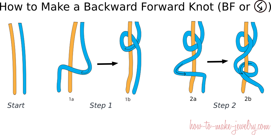 Backward Forward Knot for Friendship Bracelets Step by Step